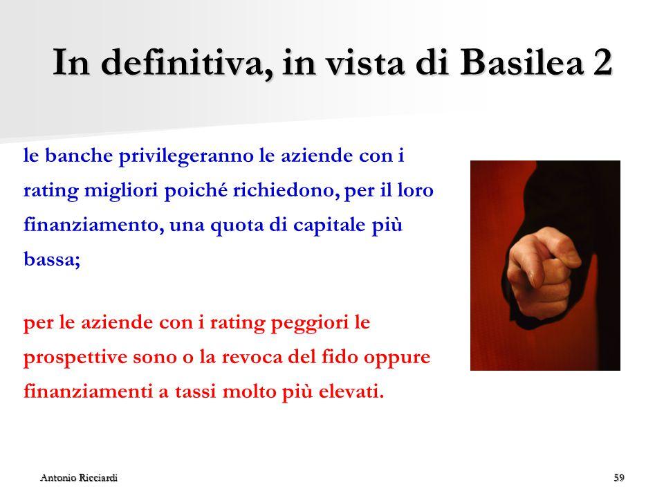 In definitiva, in vista di Basilea 2
