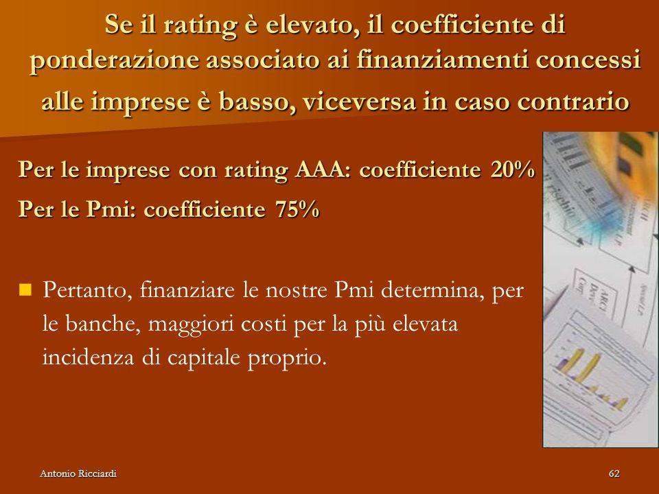 Se il rating è elevato, il coefficiente di ponderazione associato ai finanziamenti concessi alle imprese è basso, viceversa in caso contrario