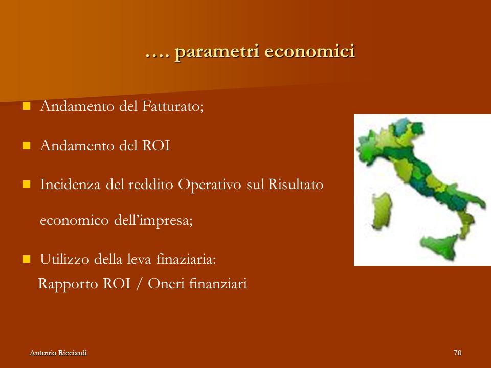 …. parametri economici Andamento del Fatturato; Andamento del ROI