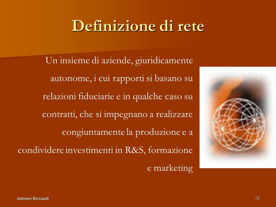 Definizione di rete