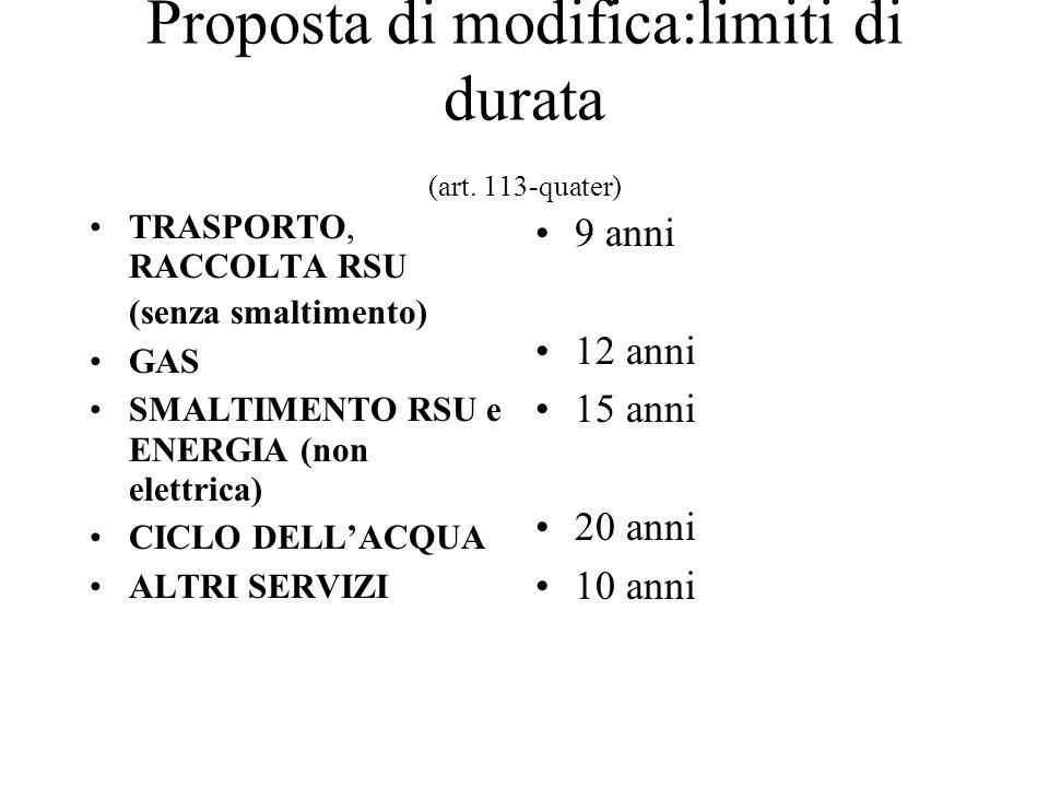 Proposta di modifica:limiti di durata (art. 113-quater)