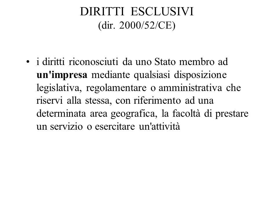 DIRITTI ESCLUSIVI (dir. 2000/52/CE)