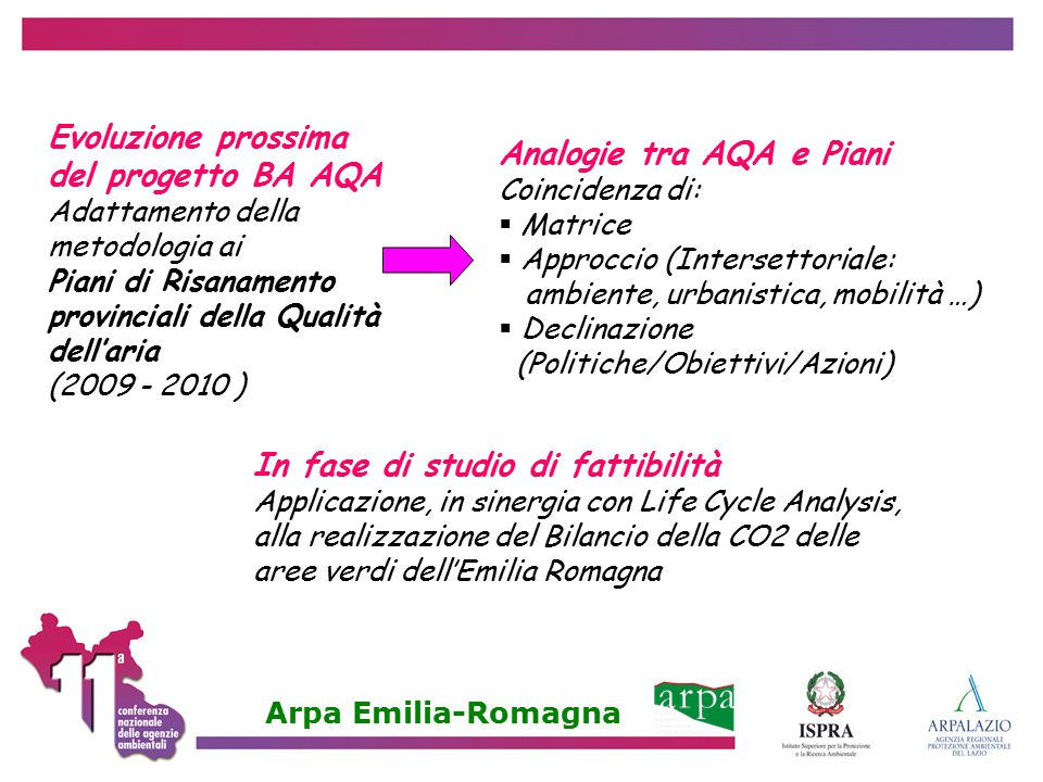 Evoluzione prossima del progetto BA AQA Analogie tra AQA e Piani