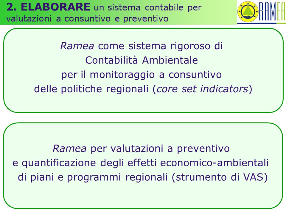 2. ELABORARE un sistema contabile per valutazioni a consuntivo e preventivo