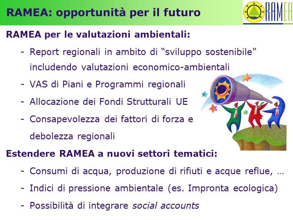 RAMEA: opportunità per il futuro