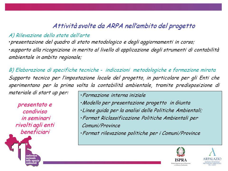 Attività svolte da ARPA nell'ambito del progetto