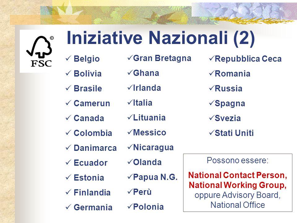 Iniziative Nazionali (2)