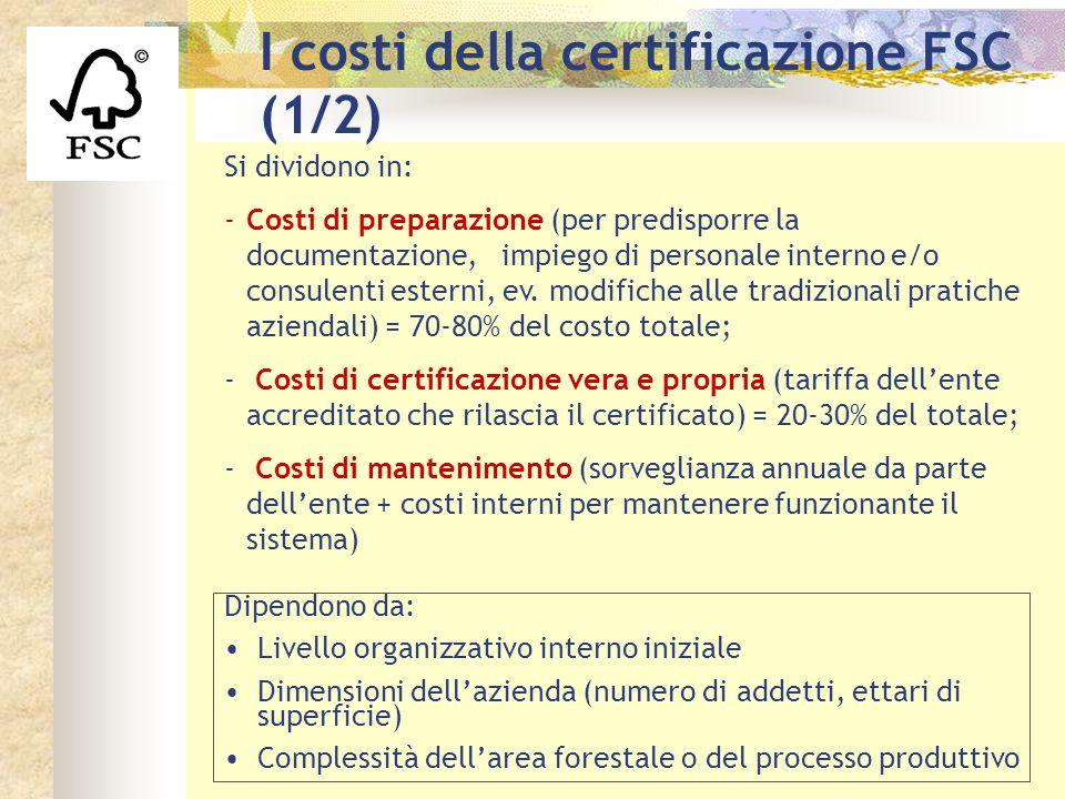 I costi della certificazione FSC (1/2)