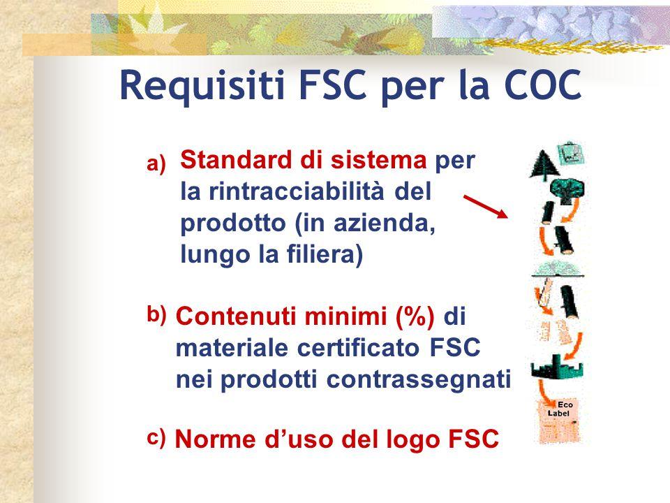 Requisiti FSC per la COC
