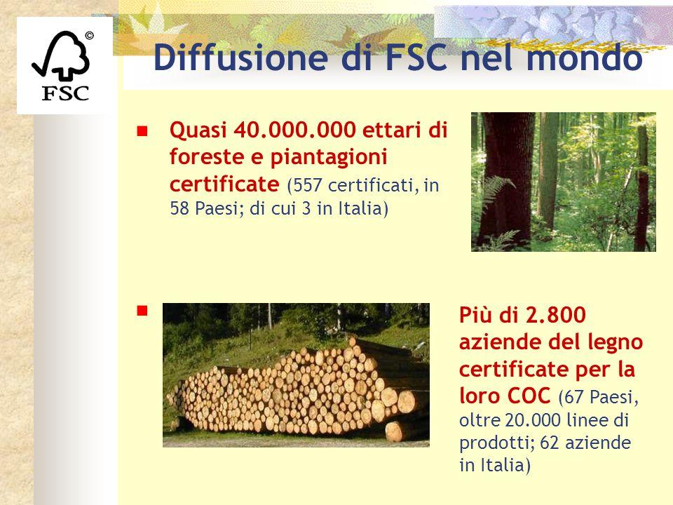 Diffusione di FSC nel mondo