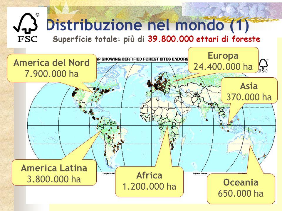 Distribuzione nel mondo (1)