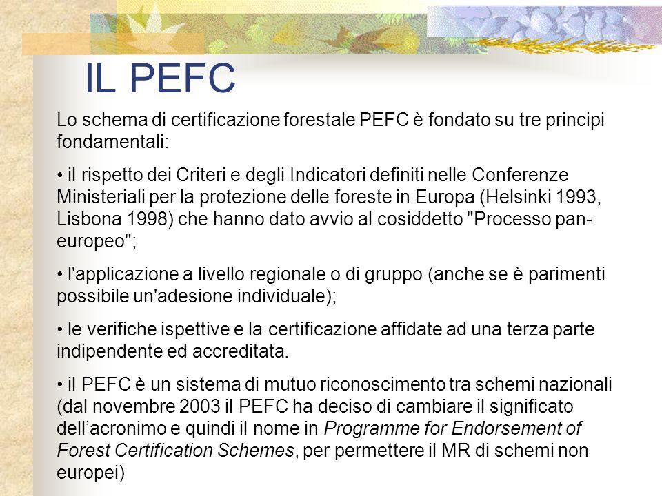 IL PEFC Lo schema di certificazione forestale PEFC è fondato su tre principi fondamentali: