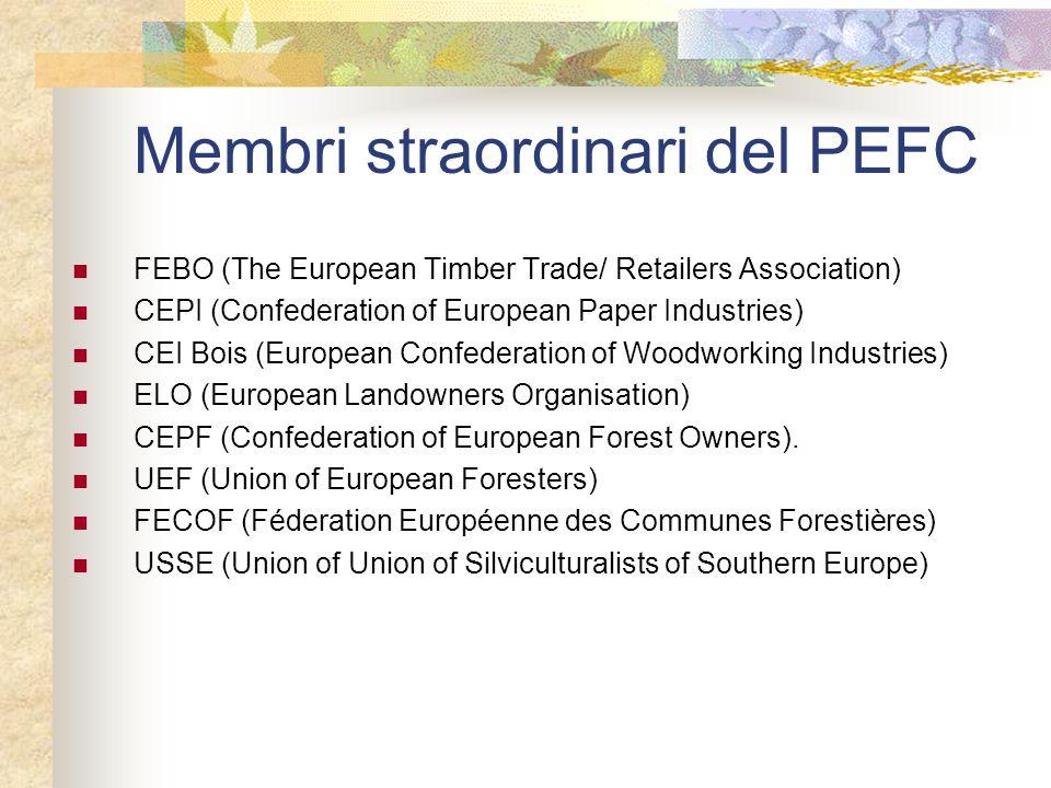 Membri straordinari del PEFC