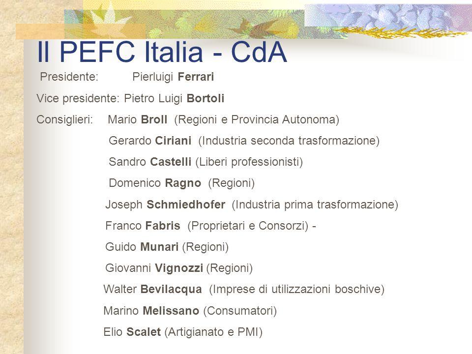 Il PEFC Italia - CdA Presidente: Pierluigi Ferrari