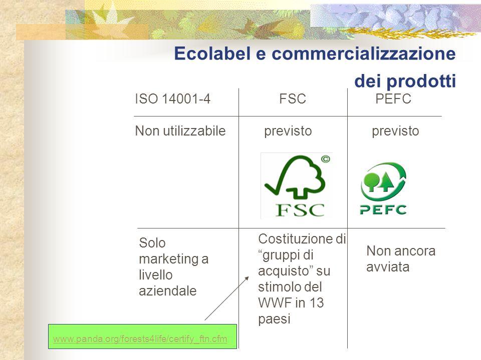 Ecolabel e commercializzazione dei prodotti