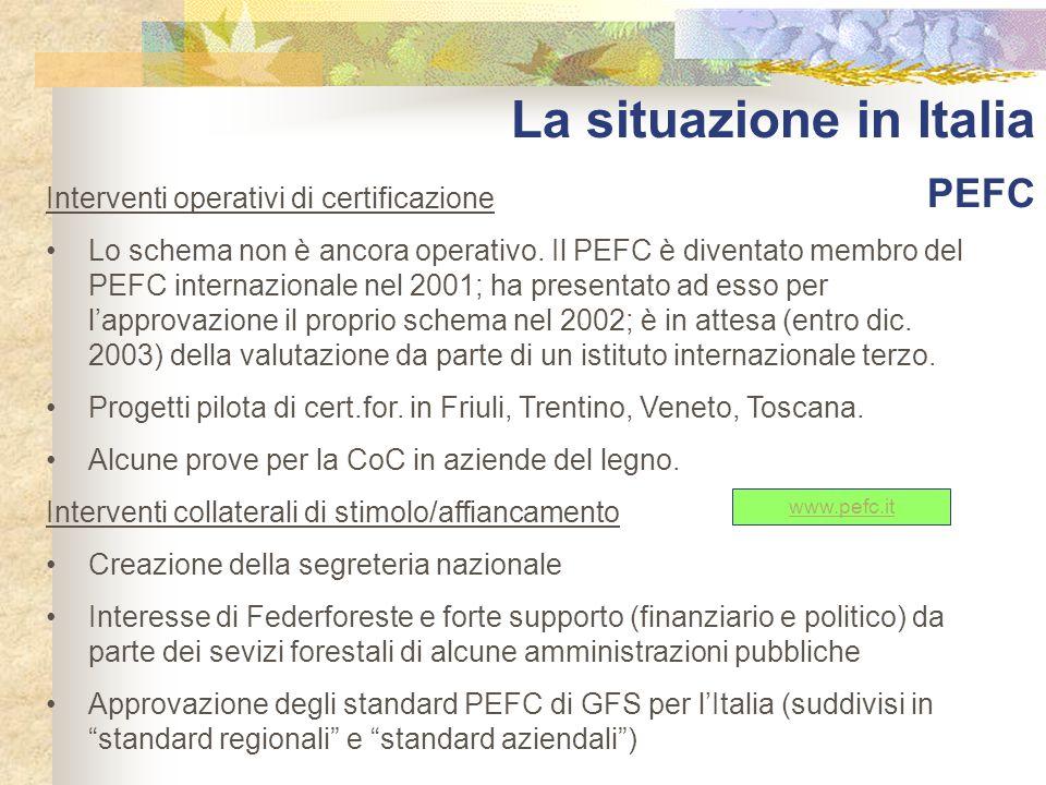 La situazione in Italia PEFC