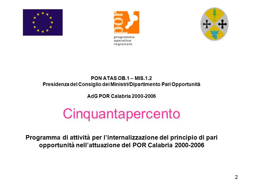 PON ATAS OB.1 – MIS.1.2 Presidenza del Consiglio dei Ministri/Dipartimento Pari Opportunità AdG POR Calabria 2000-2006 Cinquantapercento Programma di attività per l'internalizzazione del principio di pari opportunità nell'attuazione del POR Calabria 2000-2006