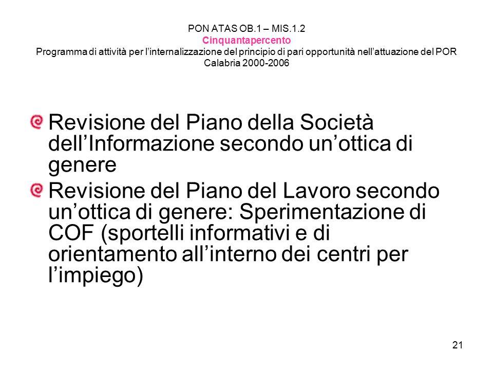 PON ATAS OB.1 – MIS.1.2 Cinquantapercento Programma di attività per l'internalizzazione del principio di pari opportunità nell'attuazione del POR Calabria 2000-2006