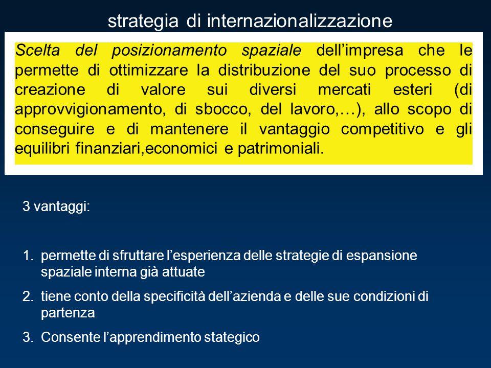strategia di internazionalizzazione