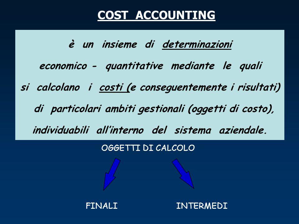 COST ACCOUNTING è un insieme di determinazioni