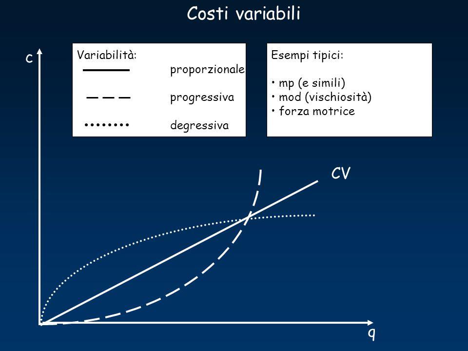 Costi variabili c CV q Variabilità: proporzionale progressiva