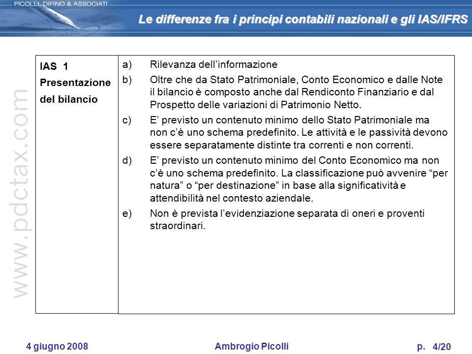 IAS 1 Presentazione del bilancio Rilevanza dell'informazione