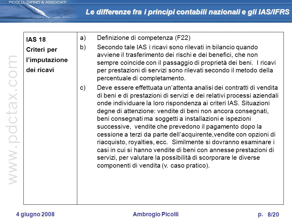 IAS 18 Criteri per l'imputazione dei ricavi