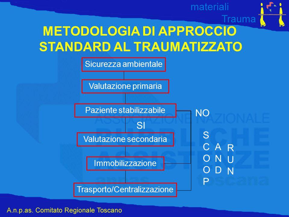 METODOLOGIA DI APPROCCIO STANDARD AL TRAUMATIZZATO