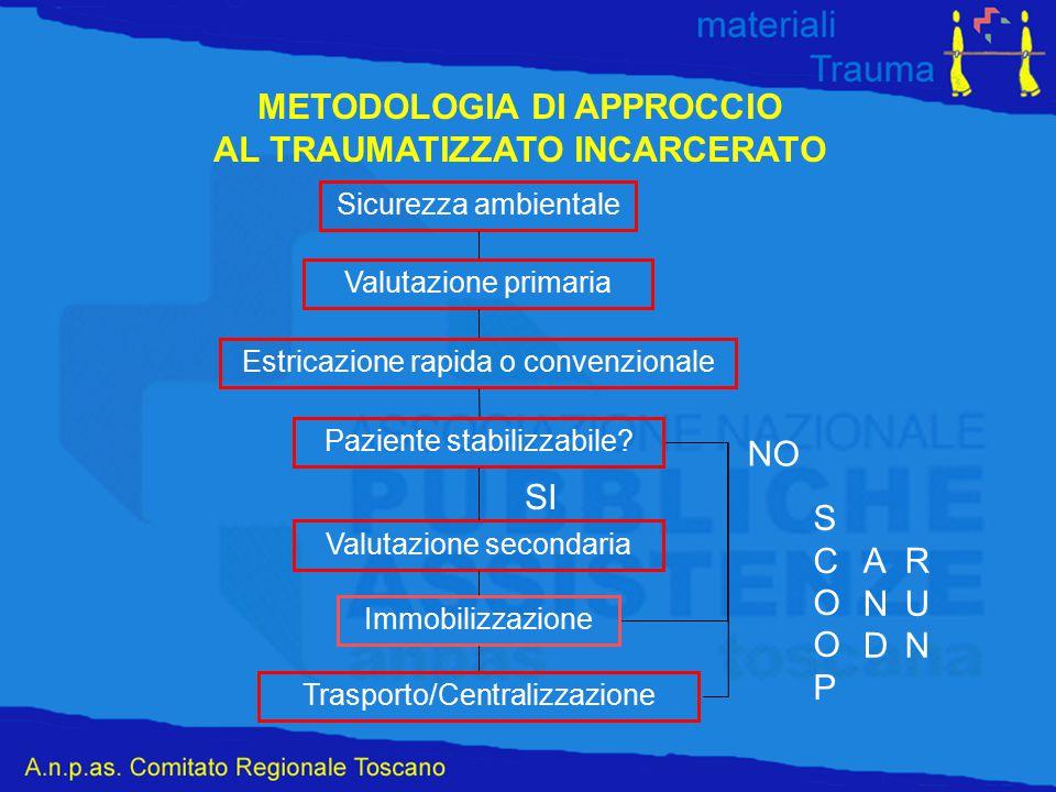 METODOLOGIA DI APPROCCIO AL TRAUMATIZZATO INCARCERATO