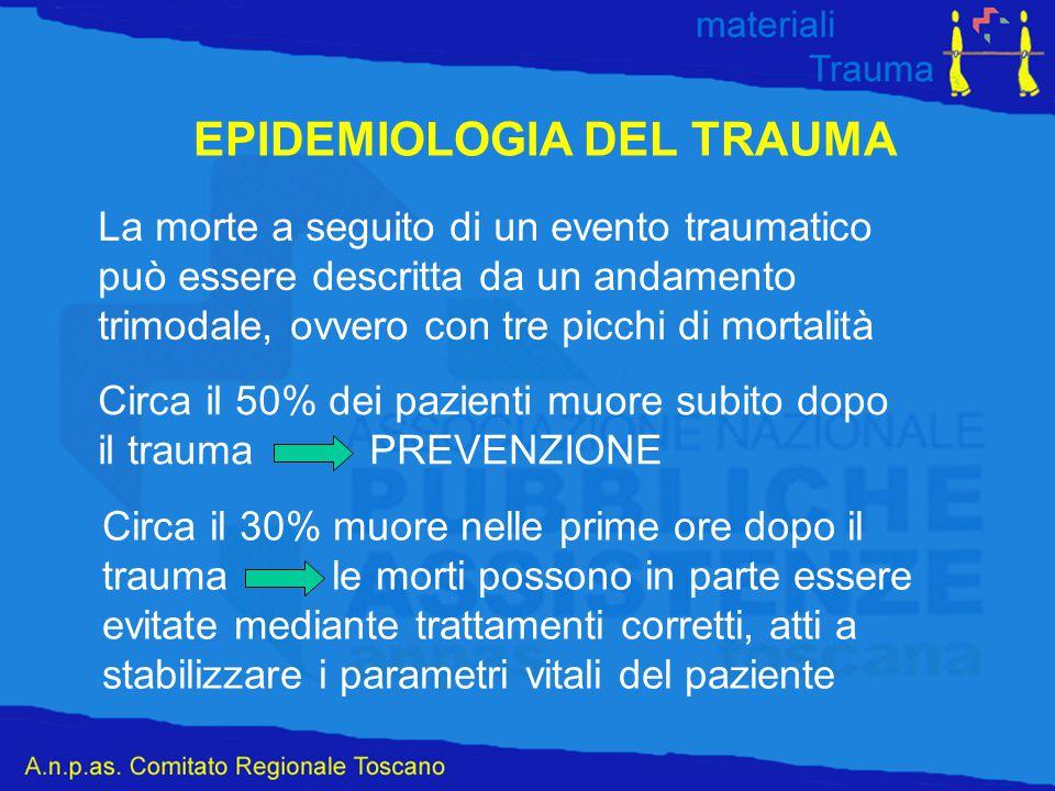 EPIDEMIOLOGIA DEL TRAUMA