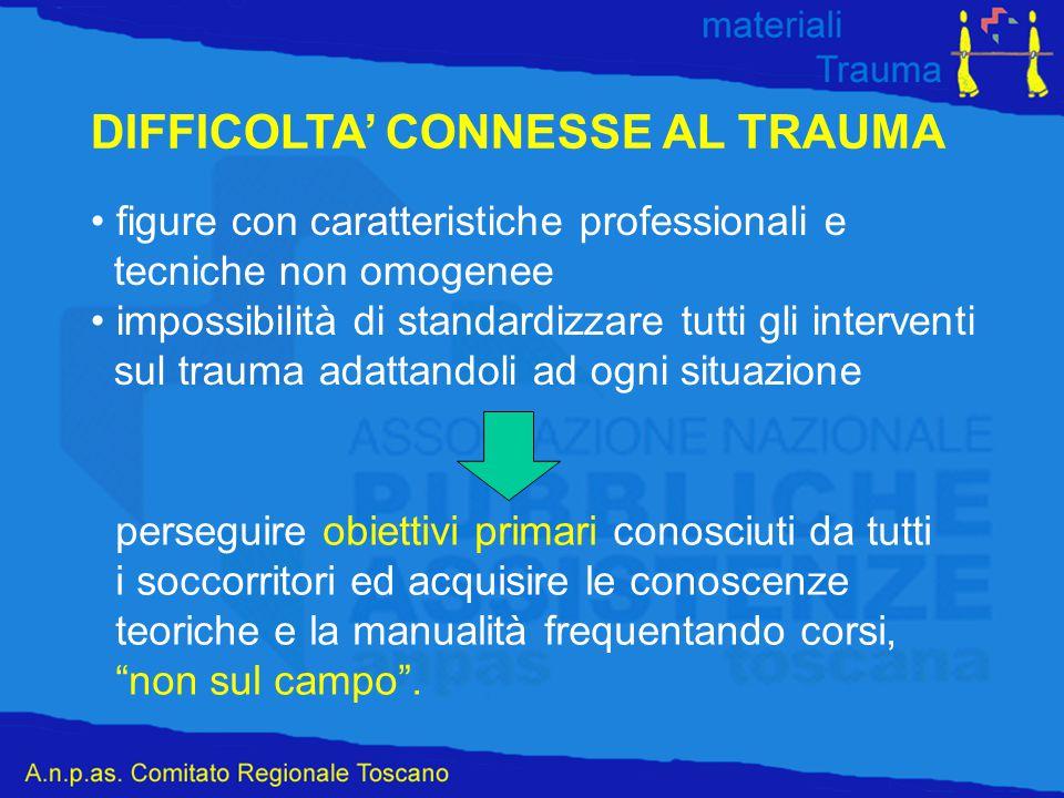 DIFFICOLTA' CONNESSE AL TRAUMA