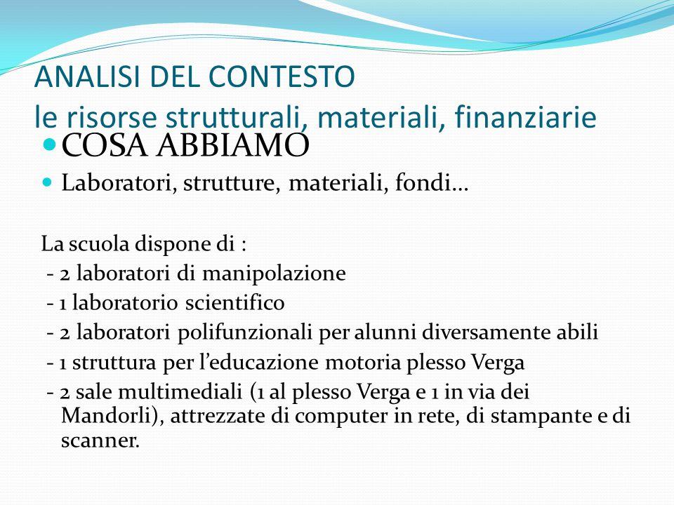 ANALISI DEL CONTESTO le risorse strutturali, materiali, finanziarie