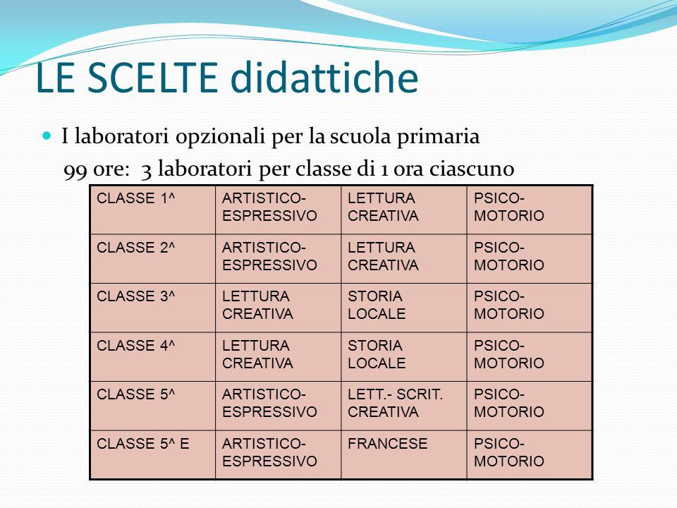 LE SCELTE didattiche I laboratori opzionali per la scuola primaria