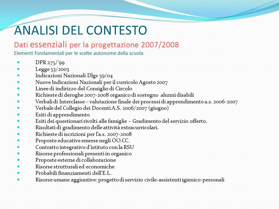 ANALISI DEL CONTESTO Dati essenziali per la progettazione 2007/2008 Elementi fondamentali per le scelte autonome della scuola