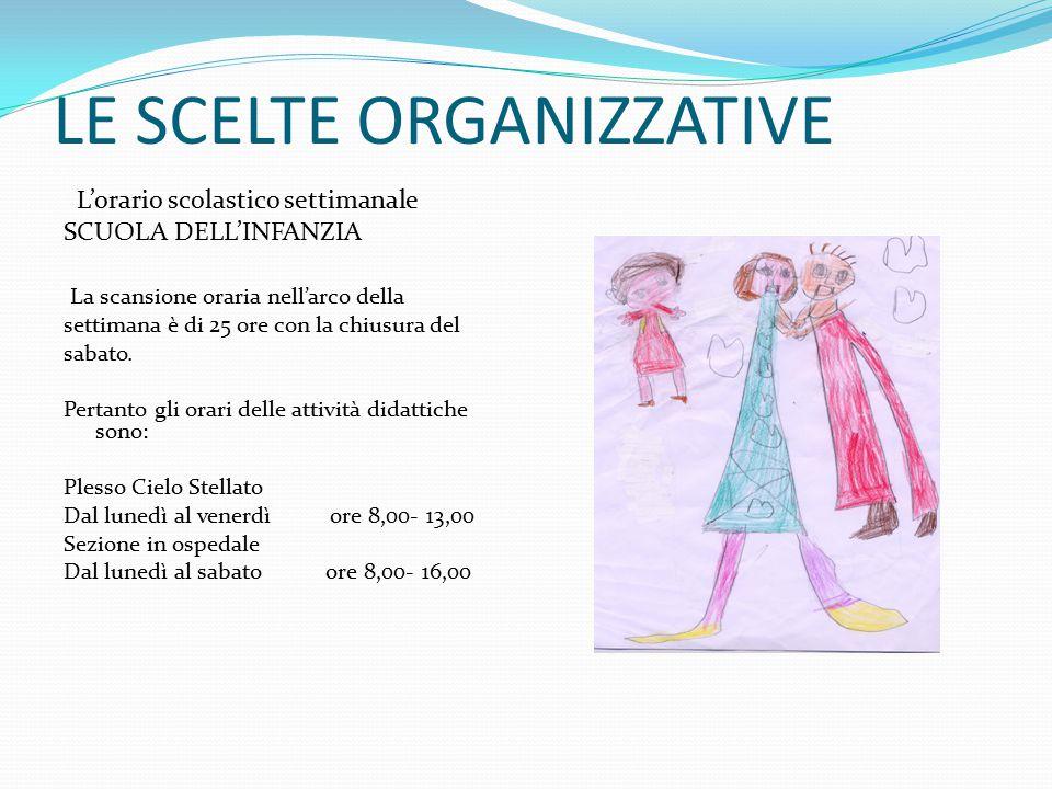LE SCELTE ORGANIZZATIVE