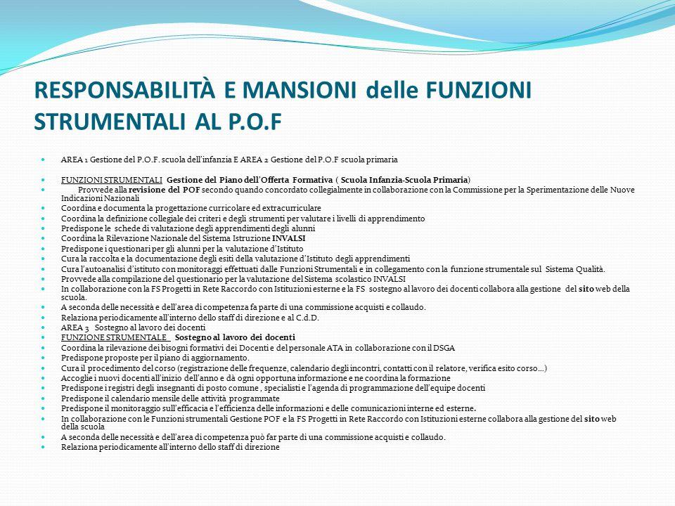 RESPONSABILITÀ E MANSIONI delle FUNZIONI STRUMENTALI AL P.O.F