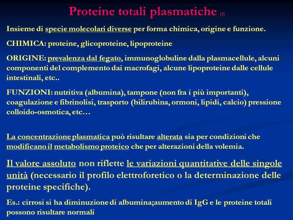 Proteine totali plasmatiche (1)