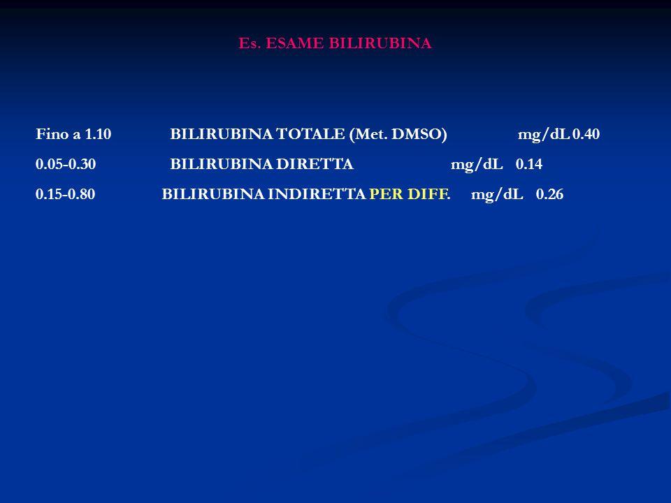 Es. ESAME BILIRUBINA Fino a 1.10 BILIRUBINA TOTALE (Met. DMSO) mg/dL 0.40. 0.05-0.30 BILIRUBINA DIRETTA mg/dL 0.14.