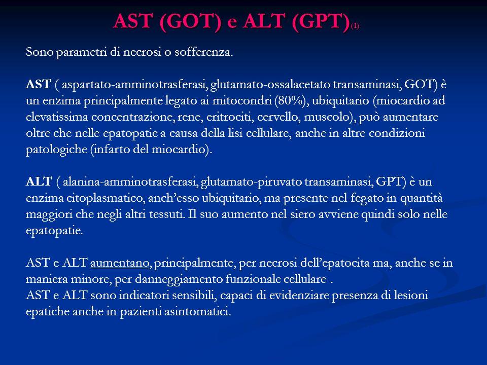 AST (GOT) e ALT (GPT)(1) Sono parametri di necrosi o sofferenza.