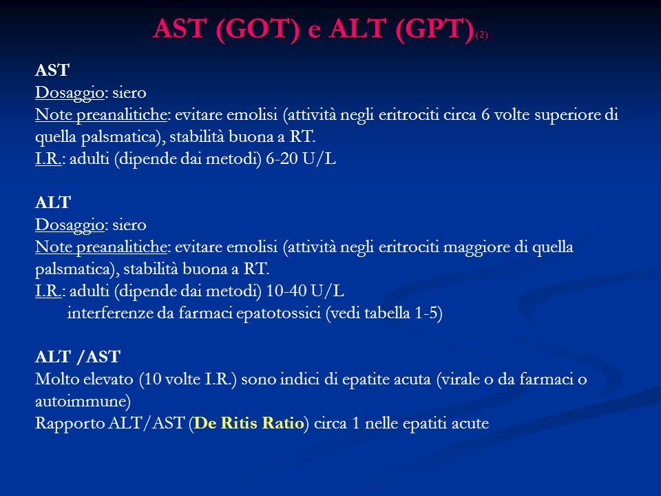 AST (GOT) e ALT (GPT)(2) AST Dosaggio: siero
