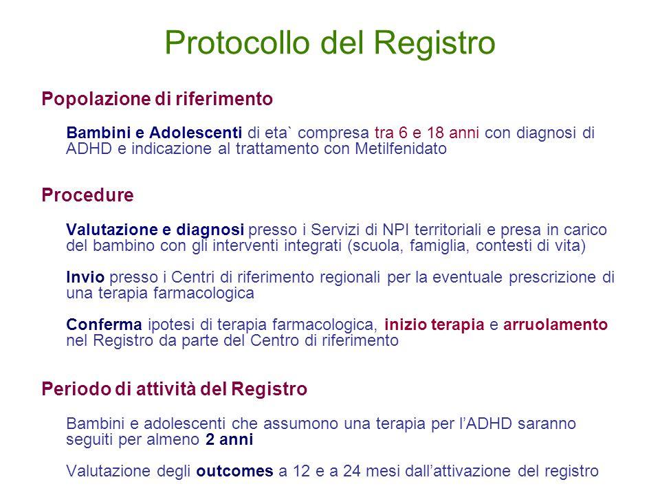 Protocollo del Registro