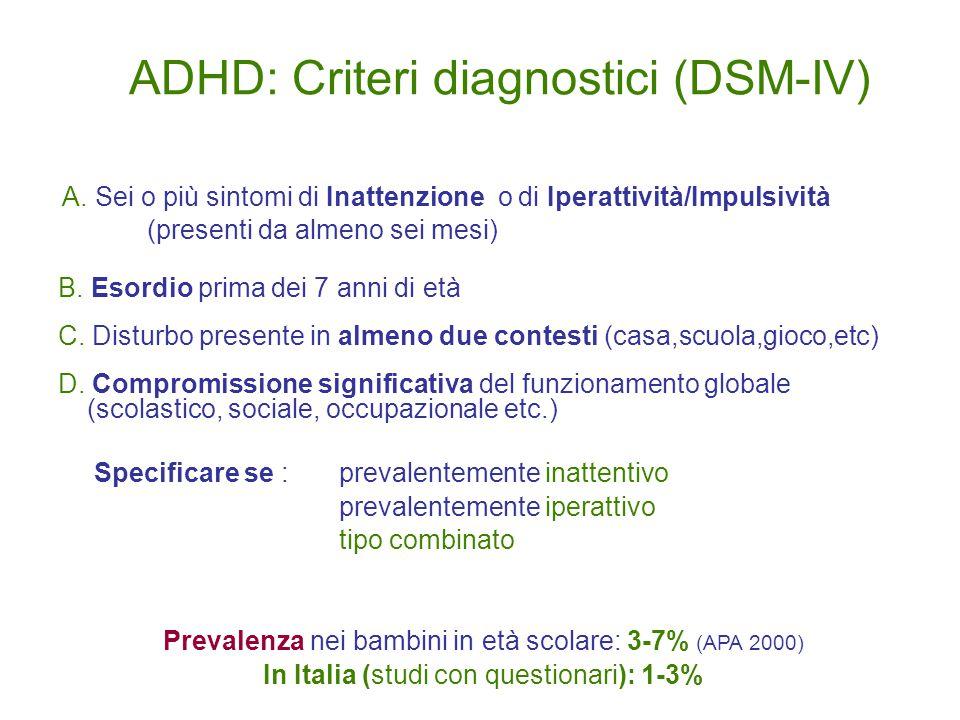 ADHD: Criteri diagnostici (DSM-IV)