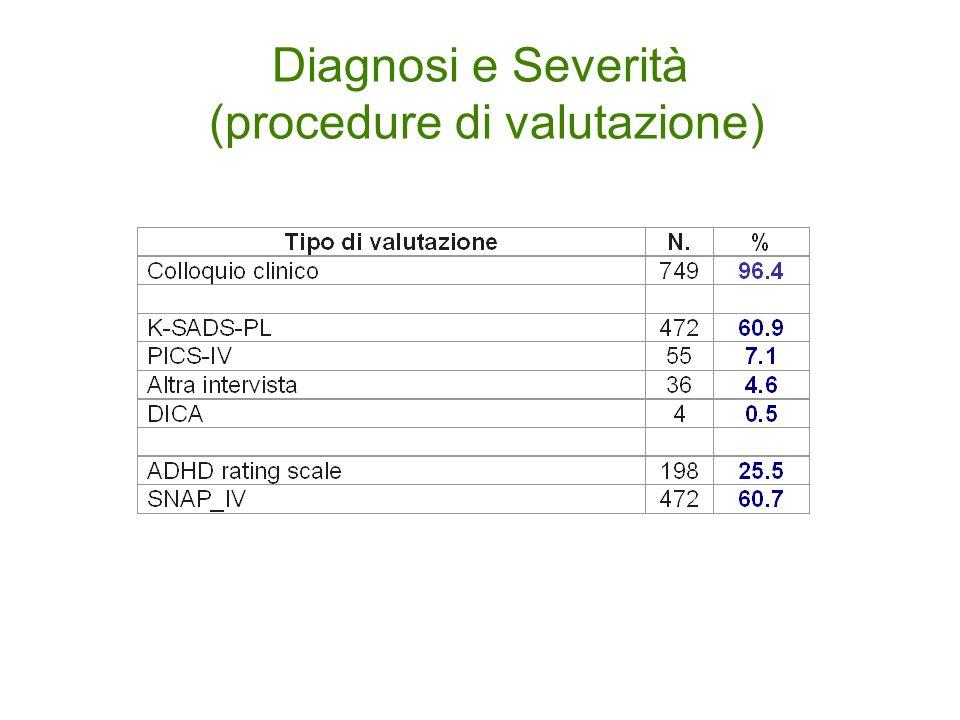 Diagnosi e Severità (procedure di valutazione)