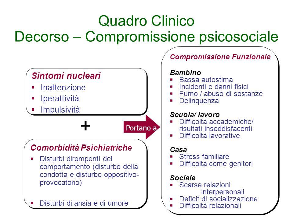 Quadro Clinico Decorso – Compromissione psicosociale