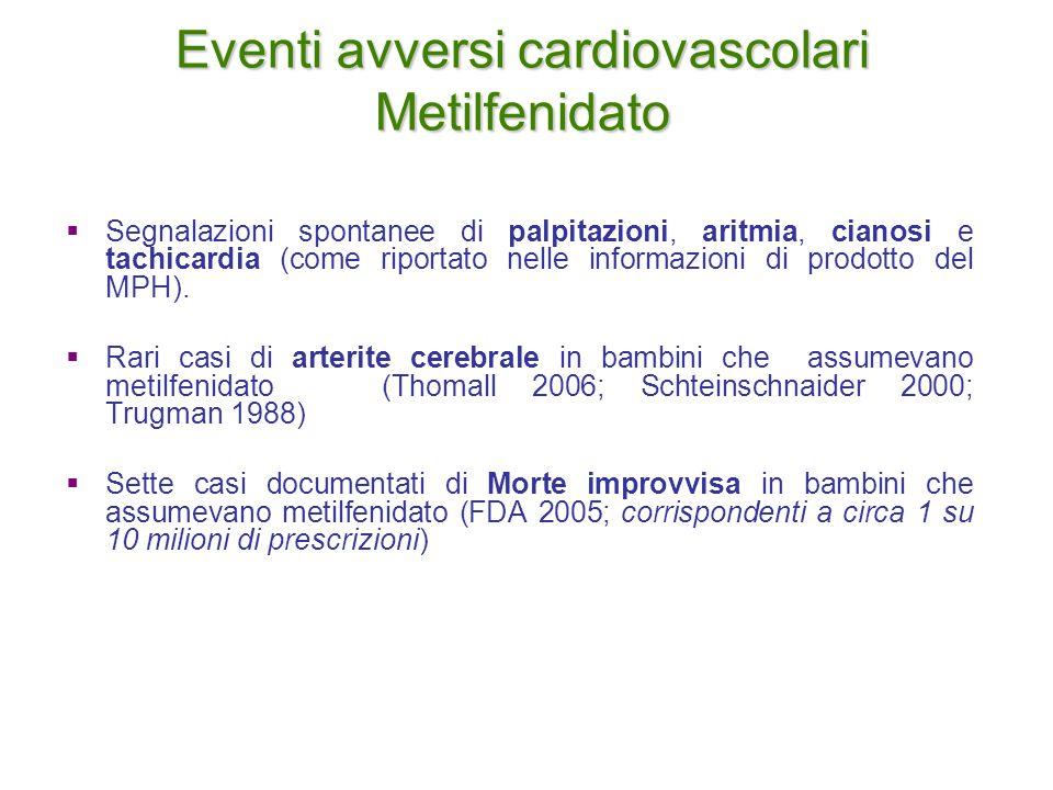 Eventi avversi cardiovascolari Metilfenidato