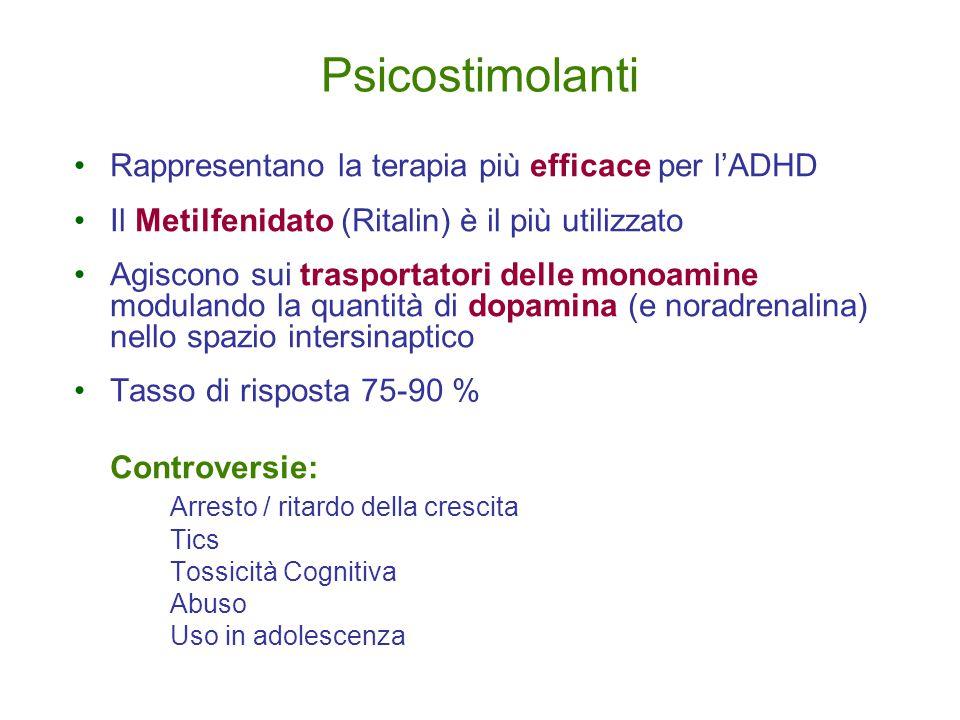 Psicostimolanti Rappresentano la terapia più efficace per l'ADHD