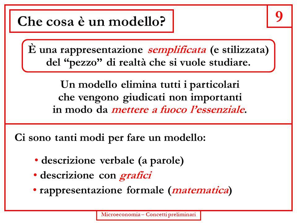 9 Che cosa è un modello È una rappresentazione semplificata (e stilizzata) del pezzo di realtà che si vuole studiare.