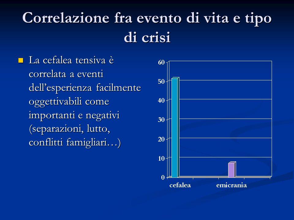 Correlazione fra evento di vita e tipo di crisi