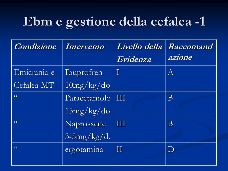 Ebm e gestione della cefalea -1