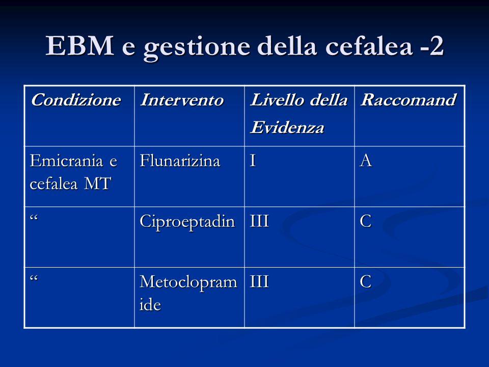 EBM e gestione della cefalea -2